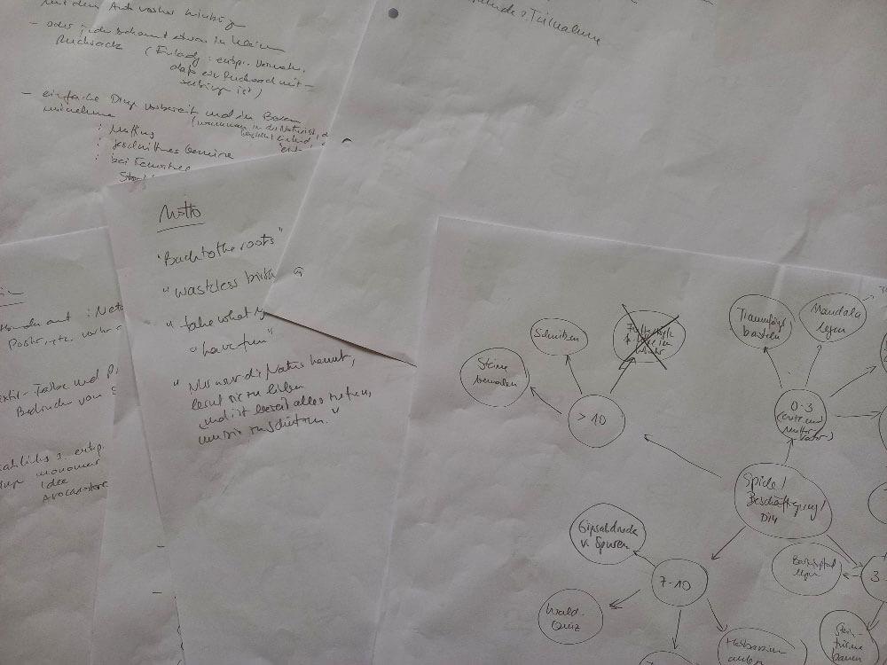Brainstorming_12von12_Oktober_Diana-Pfister_blattwerkstatt_Illustration+Gestaltung